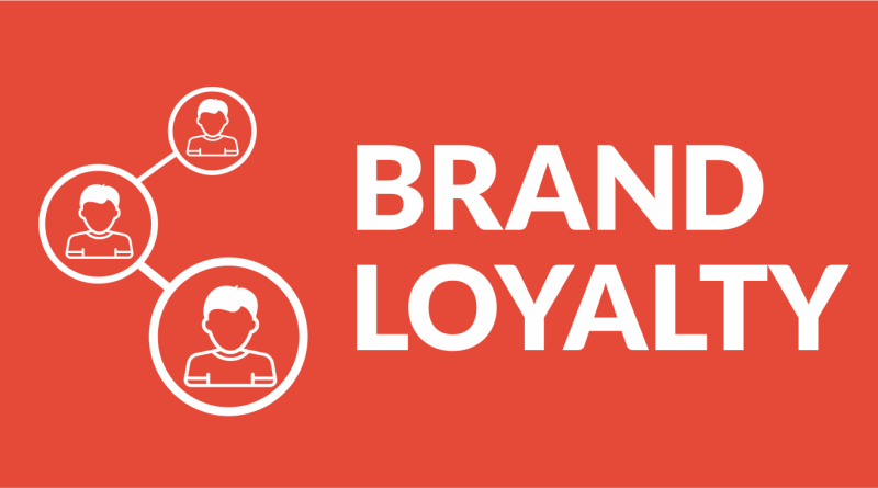 BRAND-LOYALTY-SURVEY